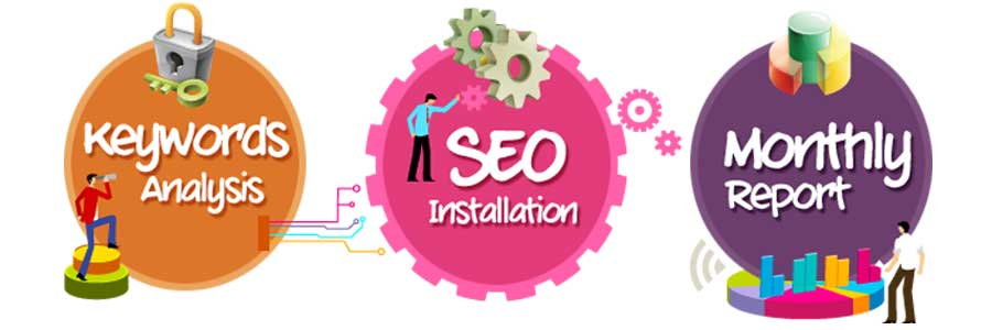 affordable seo services in hyderabad